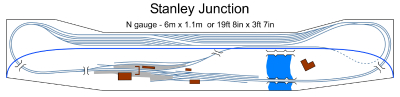 Stanley Junction